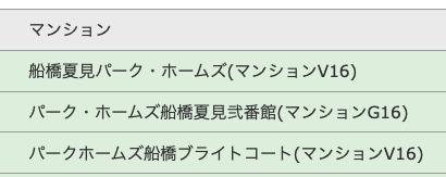 auひかりエリア検索 プラン名表示