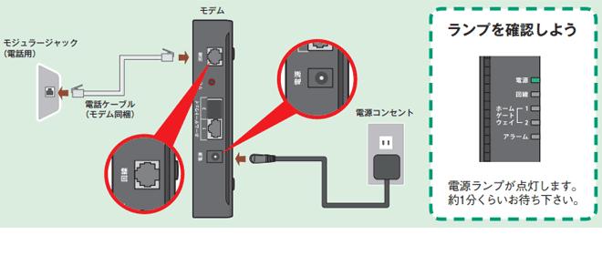 auひかりマンションタイプの接続