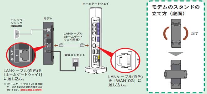 auマンションタイプGの接続設定