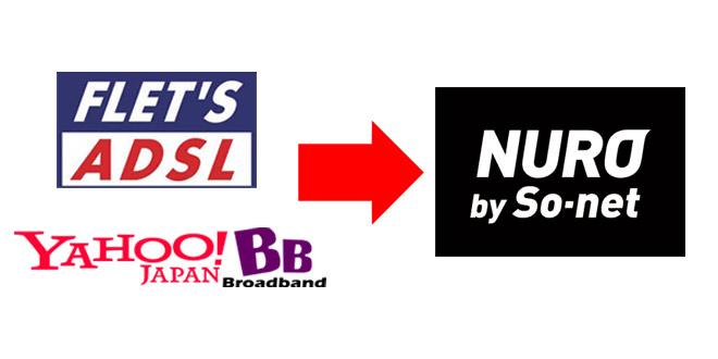 ADSLからNUROへの乗り換え方法