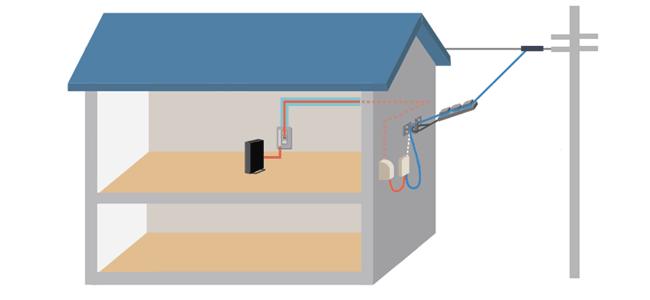NURO光マンションミニの直接配線の工事
