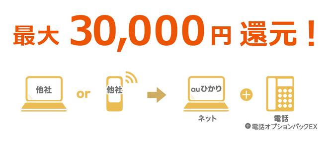 auひかりの新スタートサポートは他社違約金最大30,000円還元